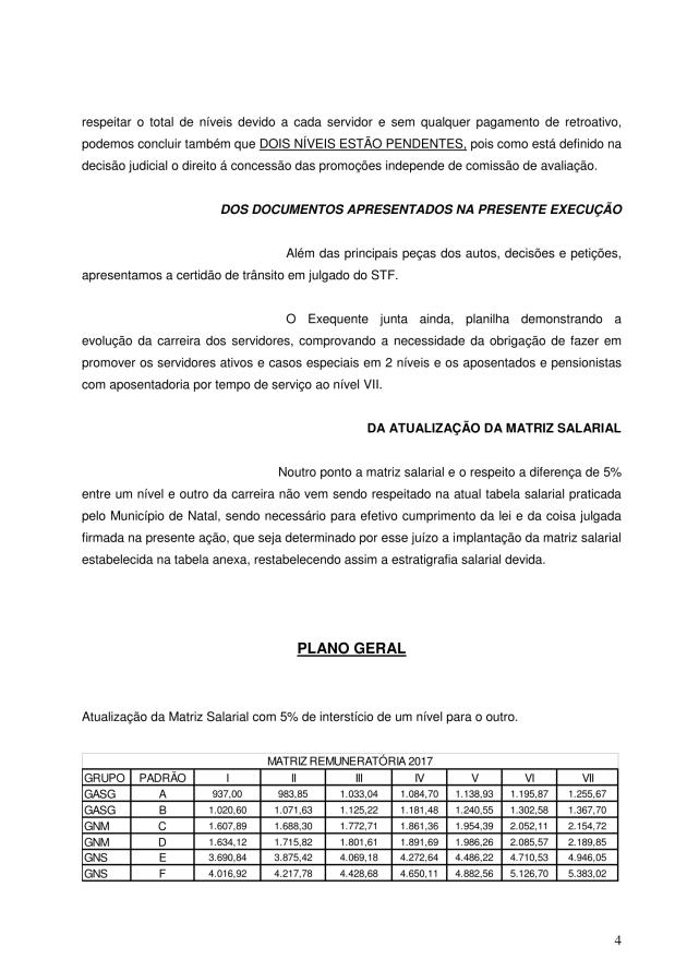000 - pedido de execução contra o município - pedido de obrigação de fazer EXECUÇÃO PROVISORIA 2017-4